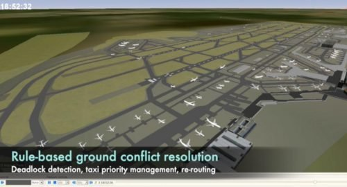 Airspace and Airport Simulation: Much more than pretty pictures